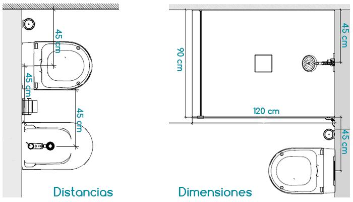 Medidas m nimas de un ba o banium for Dimensiones minimas bano