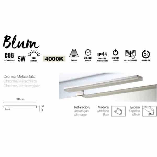 Aplique - Blum - Muebles Jumar