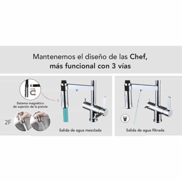 Grifo de cocina - Chef WT19 - Grifería Clever